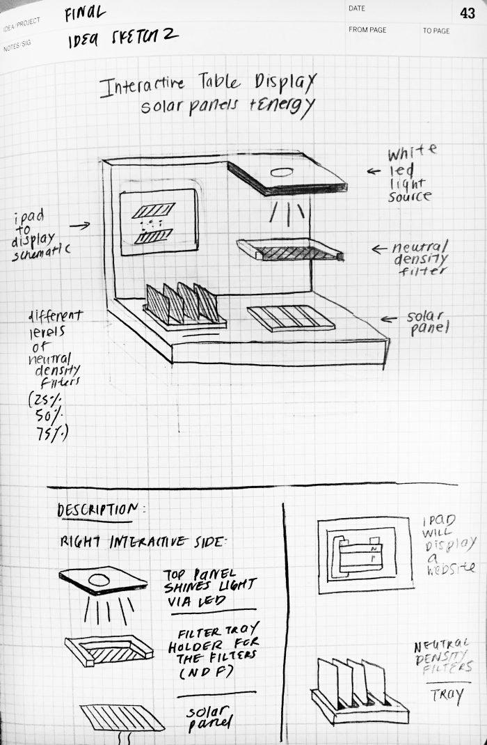 pcomp final sketch of display