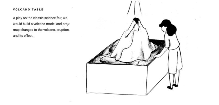 sketch of volcano table using projection mapping