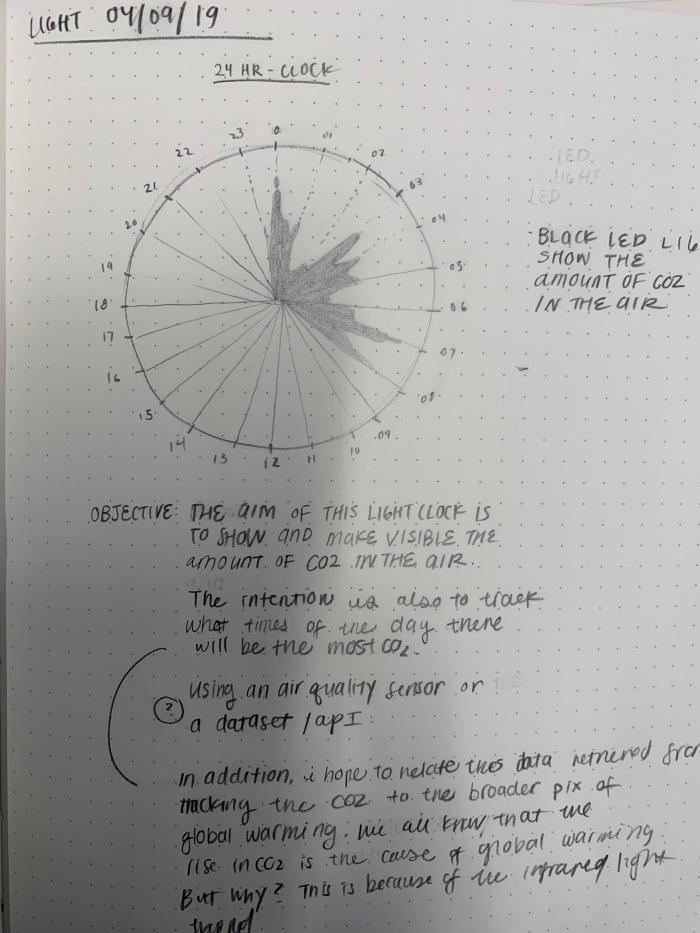 sketch of concept